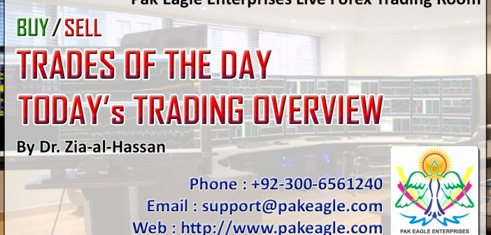 Live Forex Trading Room company profile key executives for loc performance products inc fixings currency converter forex trading videos commodities live tv channel finder Trade Of The Day Trading Of Mr Waqas Ahmad Explaining The Multi Ema Strategy Mistakes And Corrections
