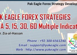 PakEagle.Com Free Forex Strategy EMA 5 15 30 60 Multiple Indicators Strategy Urdu Video Tutorial